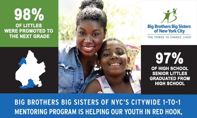 Brooklyn Mentoring Initiative Female